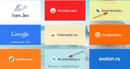 визуальные закладки Яндекса