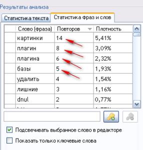 статистика фраз и слов