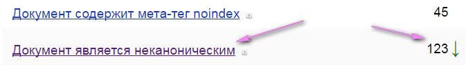 информация в Яндекс вебмастере