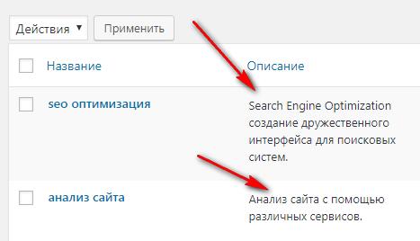 описание рубрик сайта